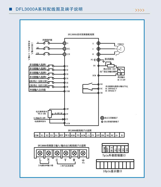 mm420模拟量接线图